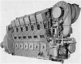 Diesel Engines Bore And Stroke