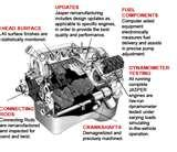 Pictures of Diesel Engines Have
