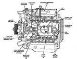 Diesel Engine Is I Pictures